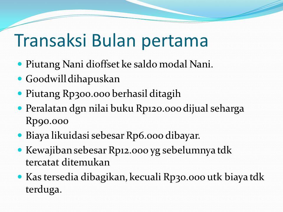 Transaksi Bulan pertama Piutang Nani dioffset ke saldo modal Nani. Goodwill dihapuskan Piutang Rp300.000 berhasil ditagih Peralatan dgn nilai buku Rp1