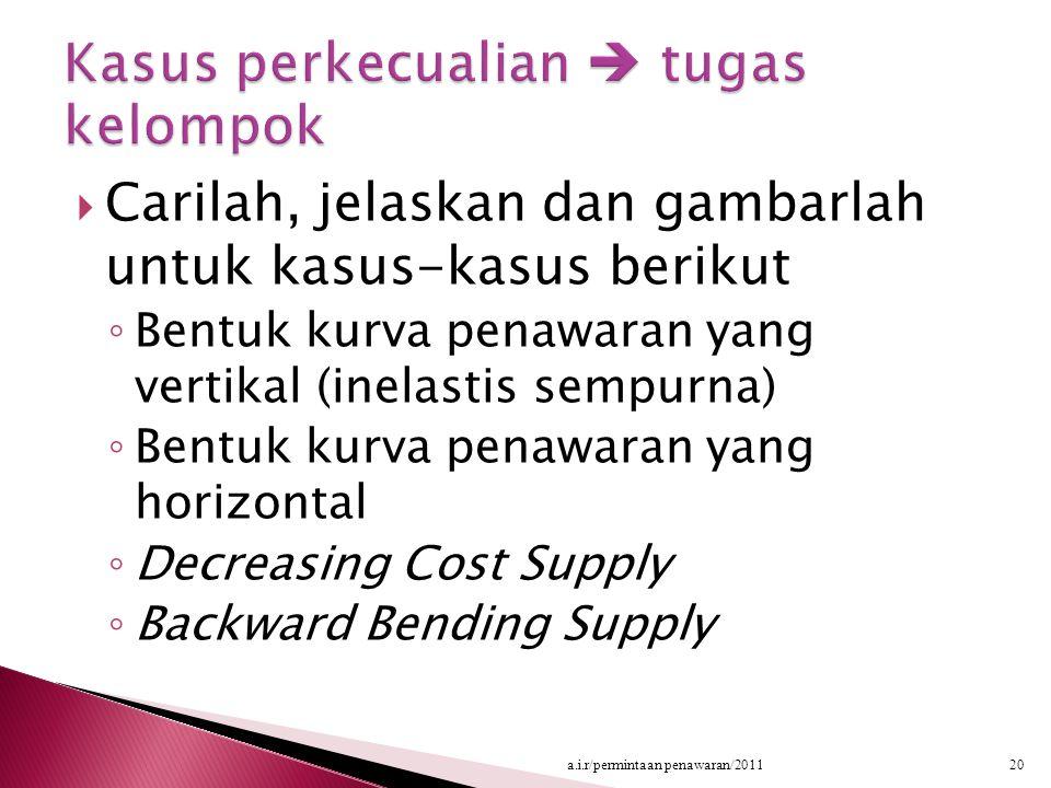  Carilah, jelaskan dan gambarlah untuk kasus-kasus berikut ◦ Bentuk kurva penawaran yang vertikal (inelastis sempurna) ◦ Bentuk kurva penawaran yang horizontal ◦ Decreasing Cost Supply ◦ Backward Bending Supply 20a.i.r/permintaan penawaran/2011