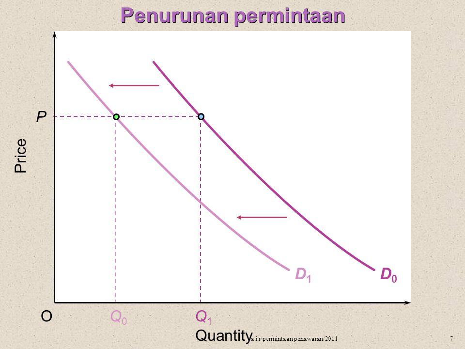 Quantity (tonnes: 000s) E D C B A a b c d e Supply Demand Price (pence per kg) SHORTAGE (300 000) 18a.i.r/permintaan penawaran/2011