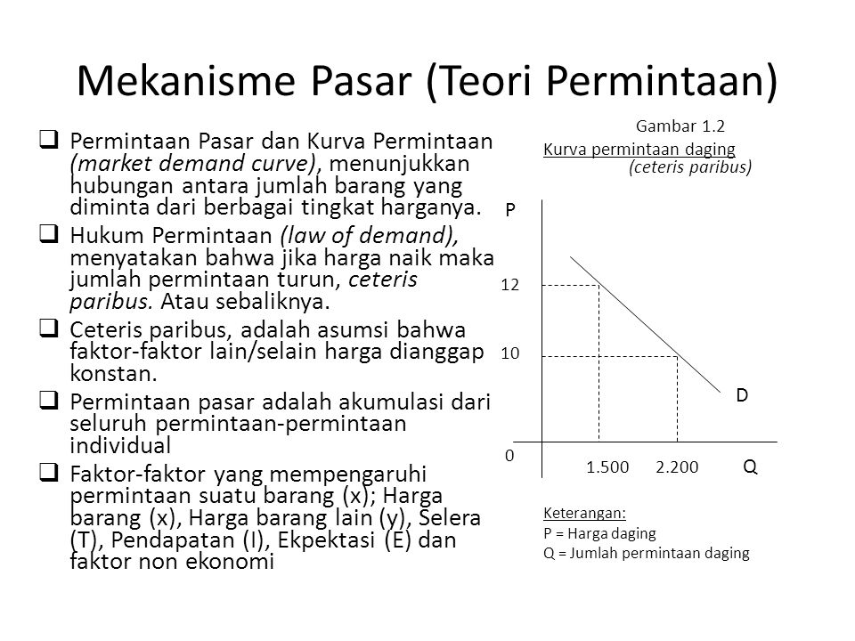 Mekanisme Pasar (Teori Permintaan)  Permintaan Pasar dan Kurva Permintaan (market demand curve), menunjukkan hubungan antara jumlah barang yang dimin