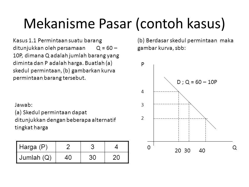 Mekanisme Pasar (contoh kasus) Harga (P)234 Jumlah (Q)403020 Kasus 1.1 Permintaan suatu barang ditunjukkan oleh persamaan Q = 60 – 10P, dimana Q adala
