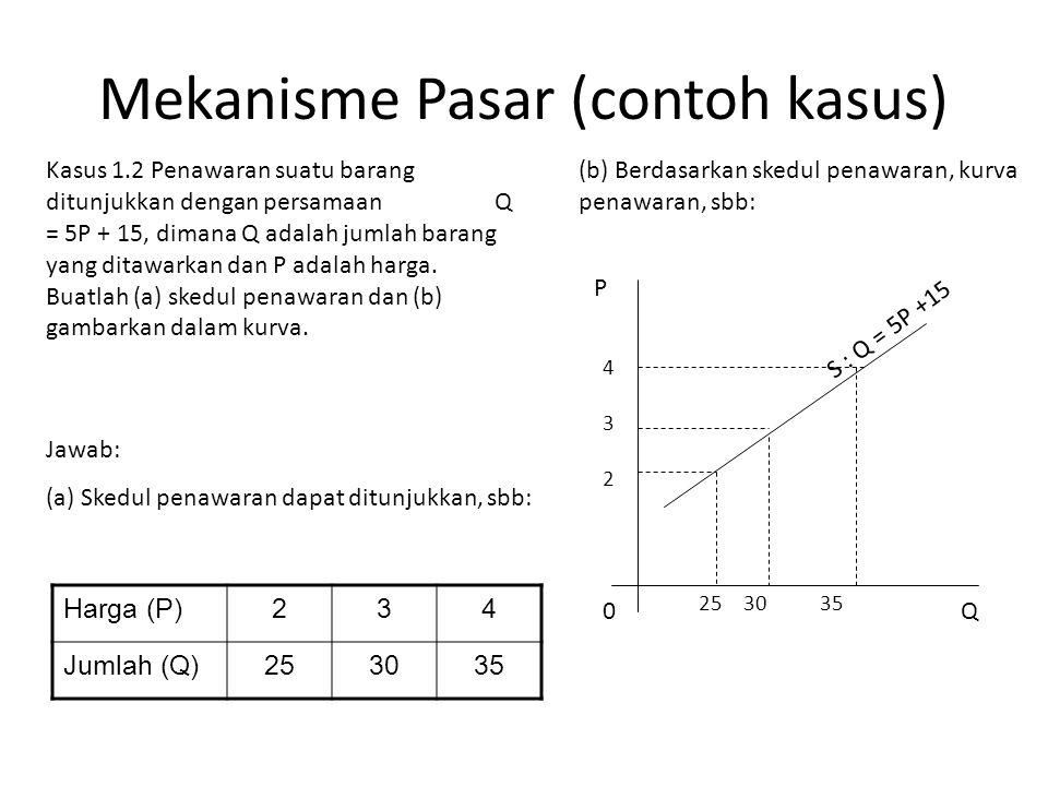Mekanisme Pasar (contoh kasus) Kasus 1.2 Penawaran suatu barang ditunjukkan dengan persamaan Q = 5P + 15, dimana Q adalah jumlah barang yang ditawarka