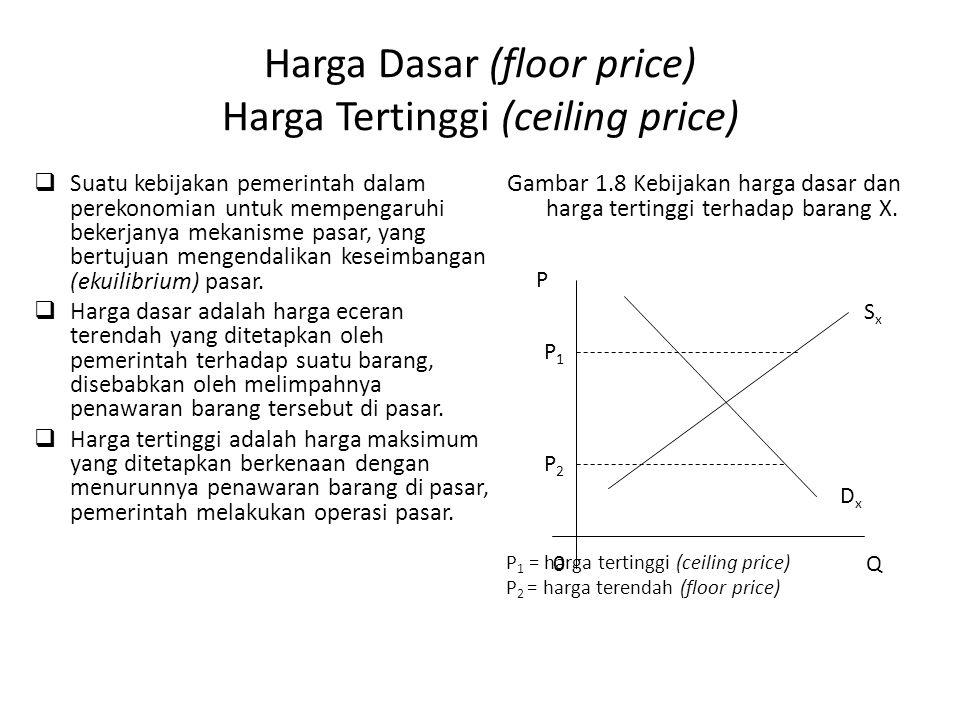 Harga Dasar (floor price) Harga Tertinggi (ceiling price)  Suatu kebijakan pemerintah dalam perekonomian untuk mempengaruhi bekerjanya mekanisme pasa
