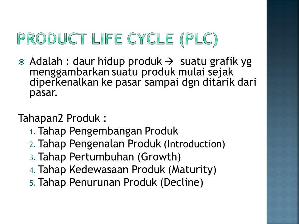  Produk memiliki umur terbatas  Penjualan produk melewati tahap2 yang berbeda, dengan tantangan yang berbeda bagi penjual.