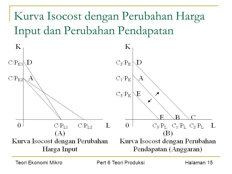 Teori Ekonomi Mikro Pert 6 Teori Produksi Halaman 15 Kurva Isocost dengan Perubahan Harga Input dan Perubahan Pendapatan