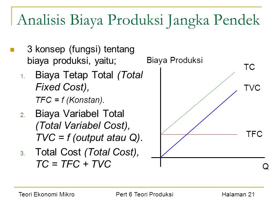 Teori Ekonomi Mikro Pert 6 Teori Produksi Halaman 21 Analisis Biaya Produksi Jangka Pendek 3 konsep (fungsi) tentang biaya produksi, yaitu; 1. Biaya T