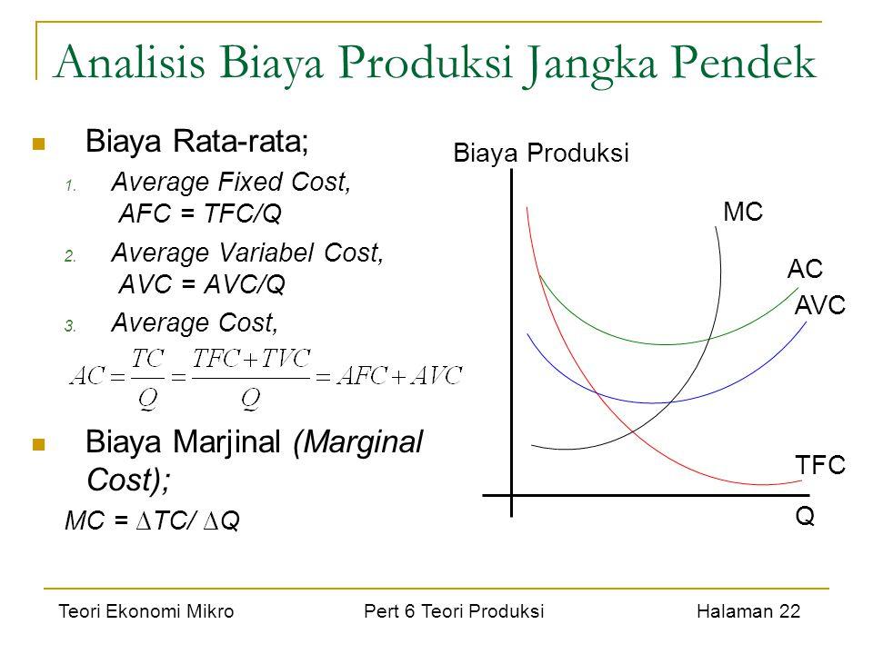 Teori Ekonomi Mikro Pert 6 Teori Produksi Halaman 22 Analisis Biaya Produksi Jangka Pendek Biaya Rata-rata; 1. Average Fixed Cost, AFC = TFC/Q 2. Aver