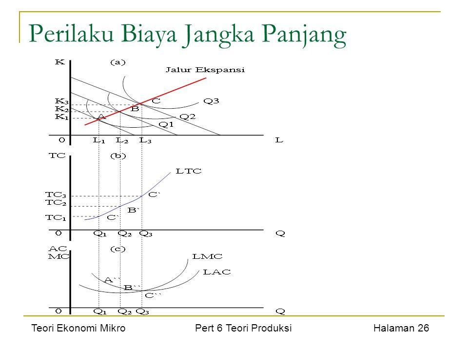 Teori Ekonomi Mikro Pert 6 Teori Produksi Halaman 26 Perilaku Biaya Jangka Panjang