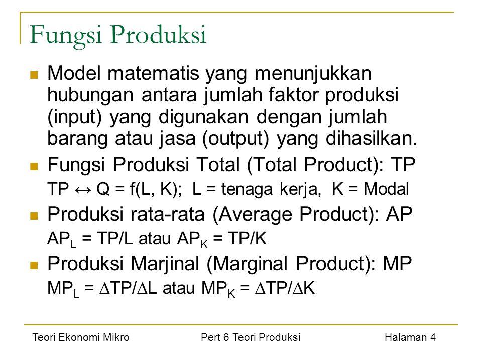 Teori Ekonomi Mikro Pert 6 Teori Produksi Halaman 4 Fungsi Produksi Model matematis yang menunjukkan hubungan antara jumlah faktor produksi (input) ya