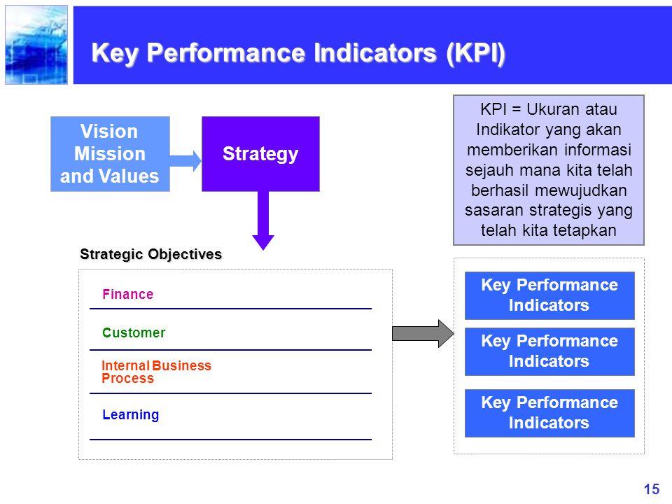 15 Vision Mission and Values Strategy Finance Customer Internal Business Process Learning Key Performance Indicators Strategic Objectives KPI = Ukuran