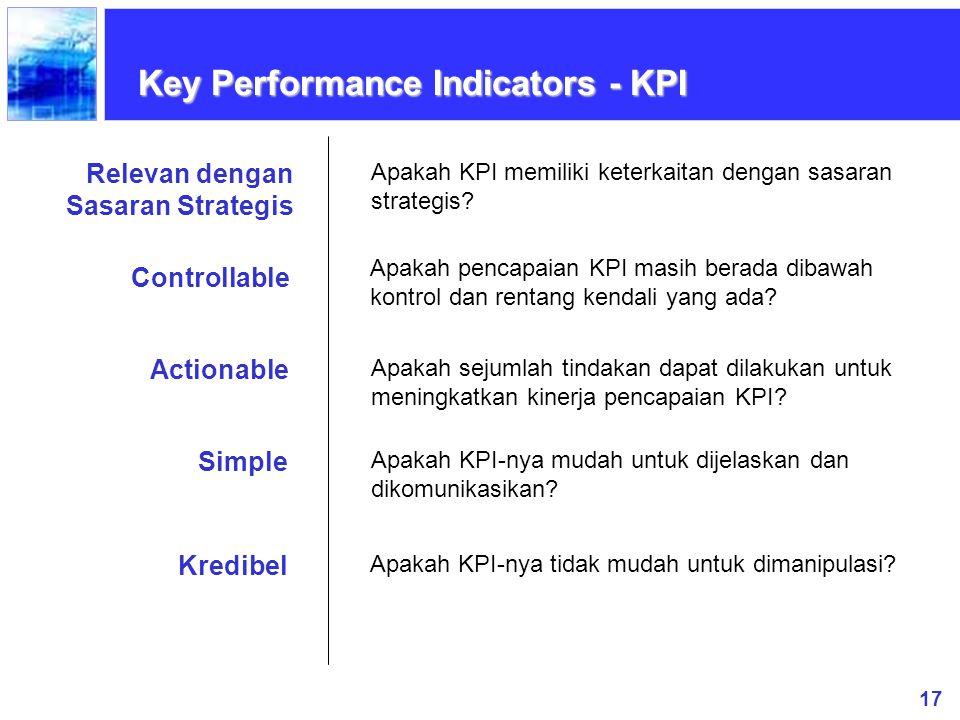 17 Key Performance Indicators - KPI Relevan dengan Sasaran Strategis Apakah KPI memiliki keterkaitan dengan sasaran strategis? Controllable Apakah pen