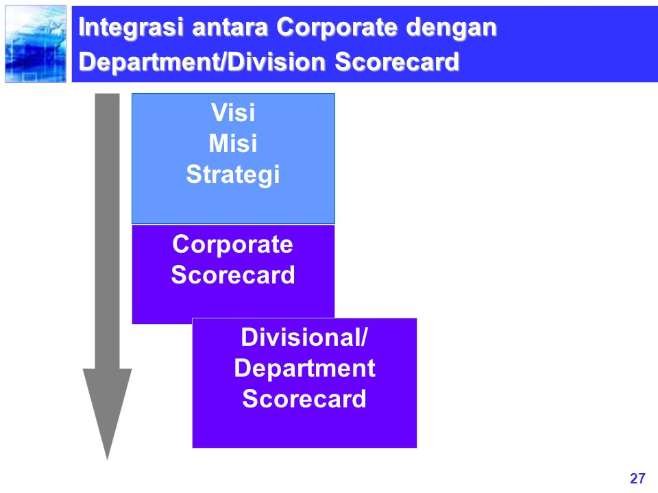 27 Visi Misi Strategi Integrasi antara Corporate dengan Department/Division Scorecard Corporate Scorecard Divisional/ Department Scorecard