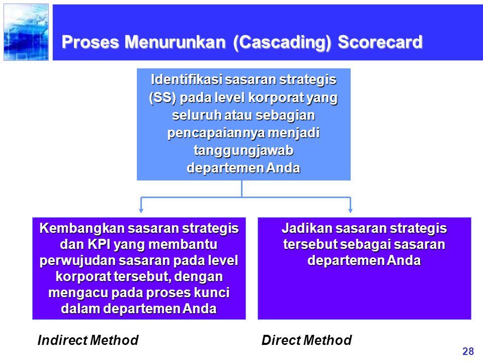 28 Proses Menurunkan (Cascading) Scorecard Kembangkan sasaran strategis dan KPI yang membantu perwujudan sasaran pada level korporat tersebut, dengan