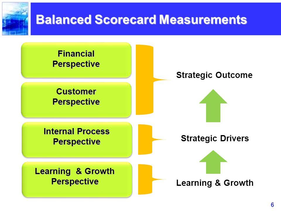 27 Visi Misi Strategi Integrasi antara Corporate dengan Department/Division Scorecard Corporate Scorecard Divisional/ Department Scorecard