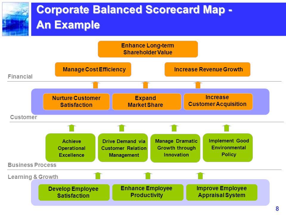9 Sumber dalam Perumusan Sasaran Strategis atau Strategic Objectives Sasaran Strategis Visi dan Misi Analisa Lingkungan Eksternal Analisa Proses Kerja Kunci