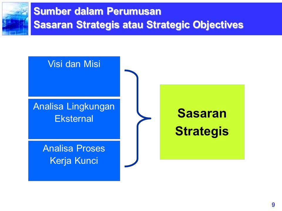 9 Sumber dalam Perumusan Sasaran Strategis atau Strategic Objectives Sasaran Strategis Visi dan Misi Analisa Lingkungan Eksternal Analisa Proses Kerja