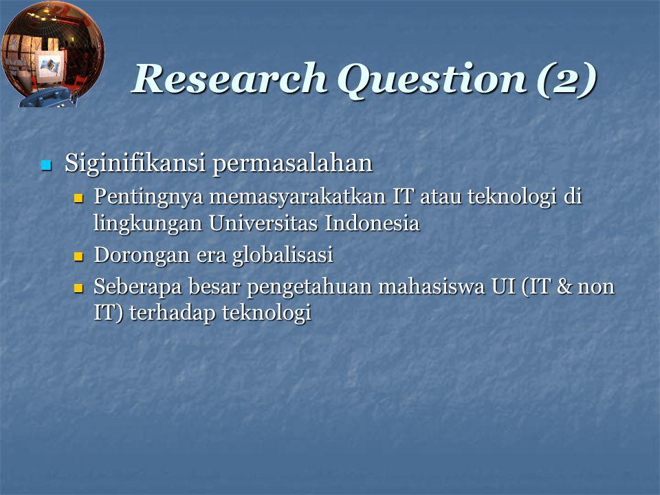 Research Question (2) Siginifikansi permasalahan Siginifikansi permasalahan Pentingnya memasyarakatkan IT atau teknologi di lingkungan Universitas Ind