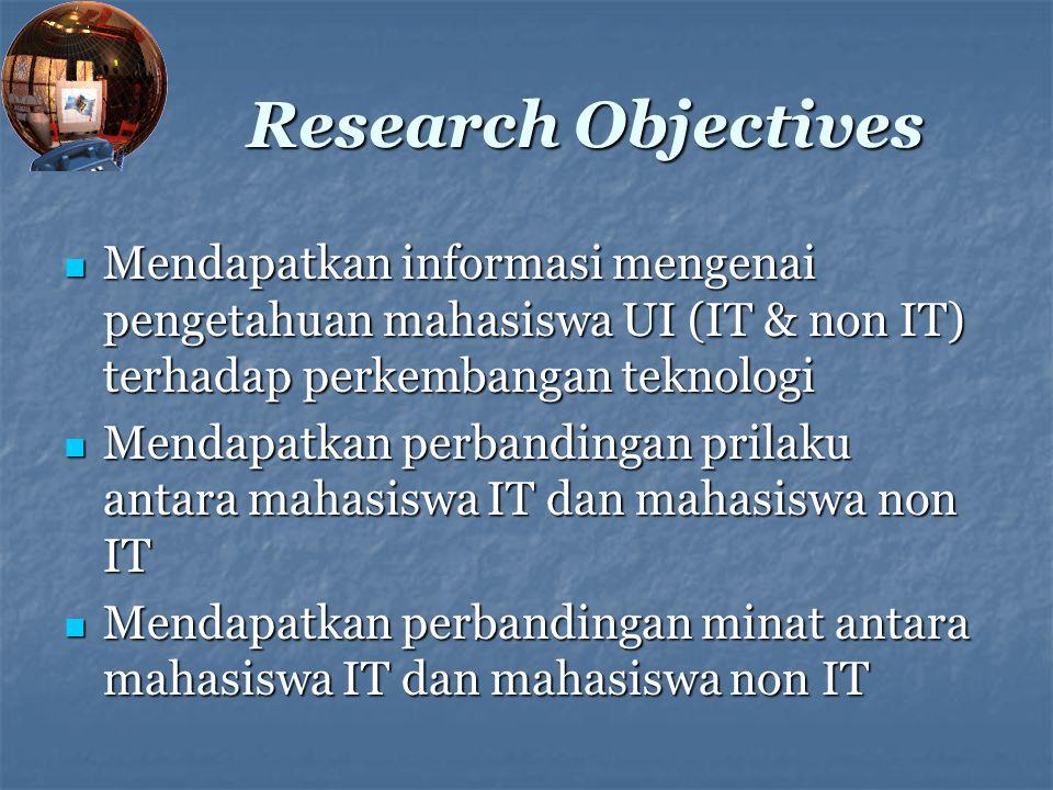 Research Objectives Mendapatkan informasi mengenai pengetahuan mahasiswa UI (IT & non IT) terhadap perkembangan teknologi Mendapatkan informasi mengen