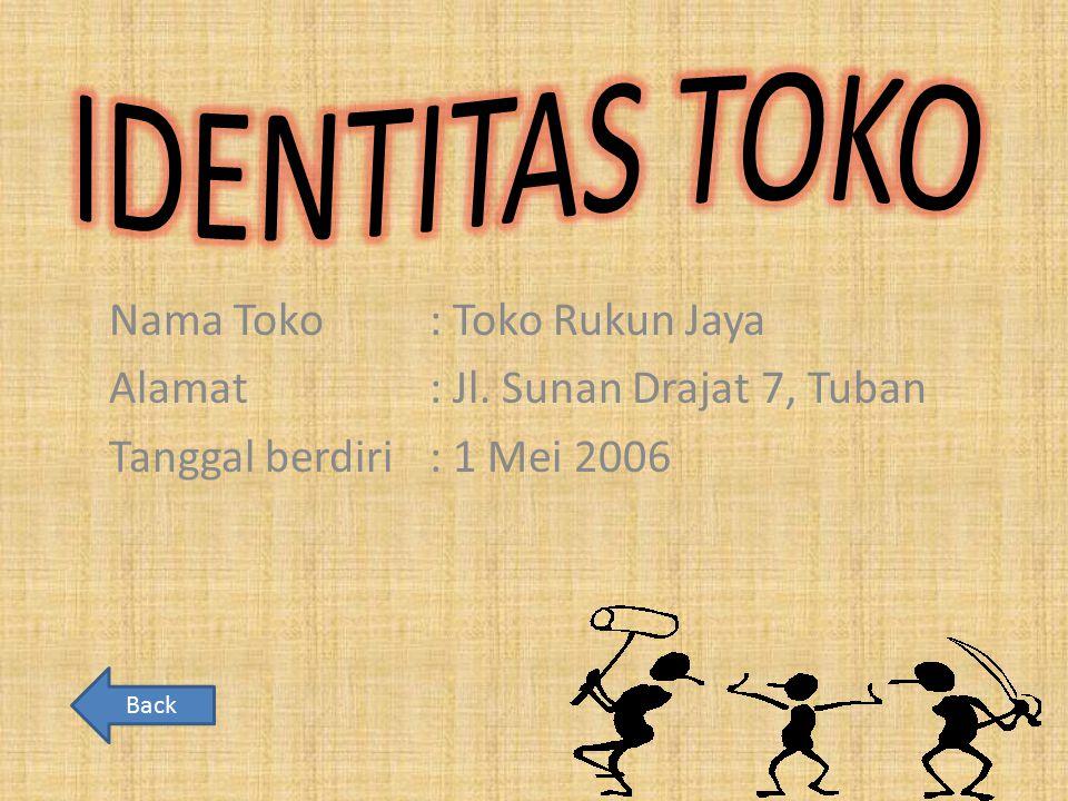Nama Toko : Toko Rukun Jaya Alamat: Jl. Sunan Drajat 7, Tuban Tanggal berdiri: 1 Mei 2006 Back
