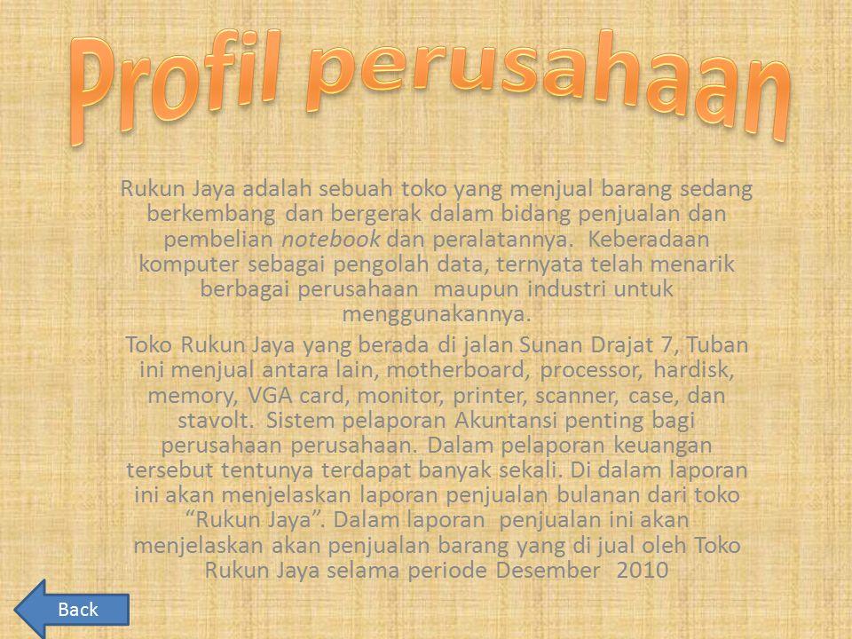 Kepala Manager Ardhika Luhuro Wakil Manager Rinda Anggita Kepala Bagian Keuangan Rizaldi Gumelar Sub.