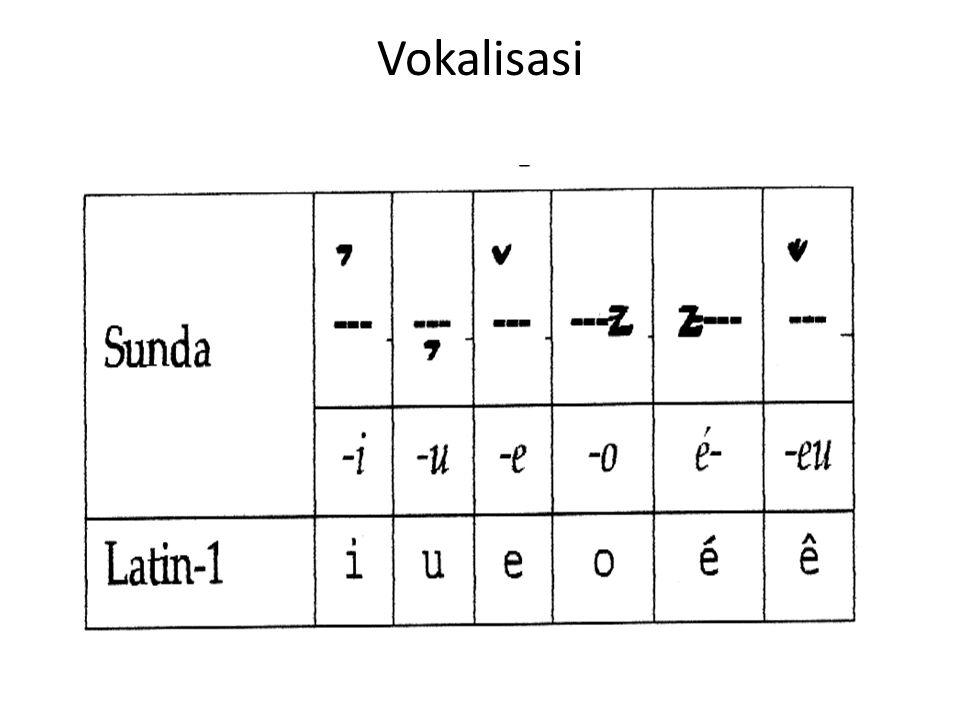 Vokalisasi