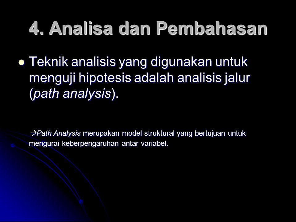 4. Analisa dan Pembahasan Teknik analisis yang digunakan untuk menguji hipotesis adalah analisis jalur (path analysis). Teknik analisis yang digunakan