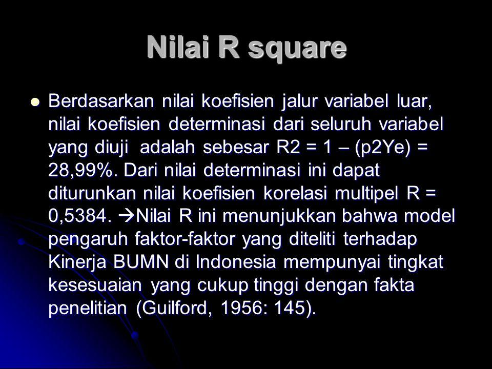Nilai R square Berdasarkan nilai koefisien jalur variabel luar, nilai koefisien determinasi dari seluruh variabel yang diuji adalah sebesar R2 = 1 – (