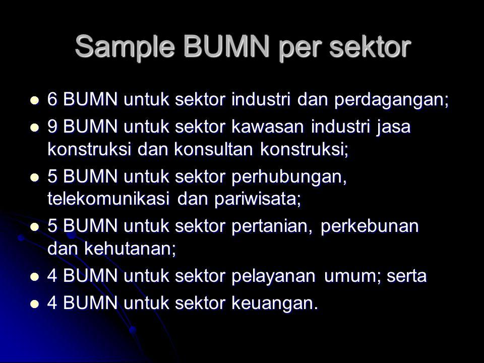 Sample BUMN per sektor 6 BUMN untuk sektor industri dan perdagangan; 6 BUMN untuk sektor industri dan perdagangan; 9 BUMN untuk sektor kawasan industr