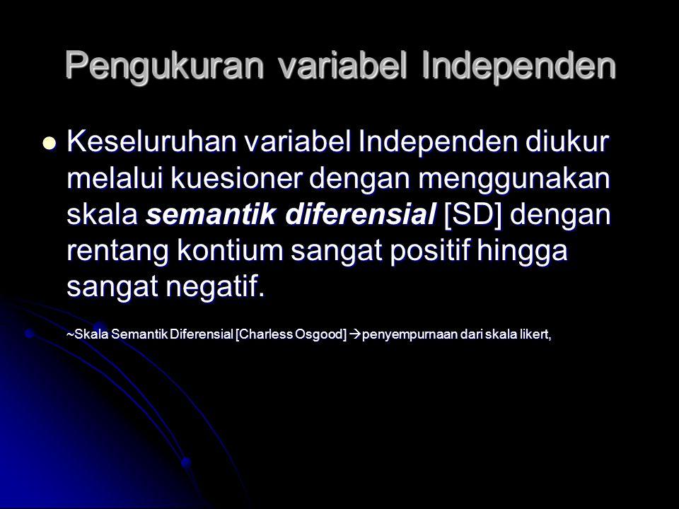 Pengukuran variabel Independen Keseluruhan variabel Independen diukur melalui kuesioner dengan menggunakan skala semantik diferensial [SD] dengan rent