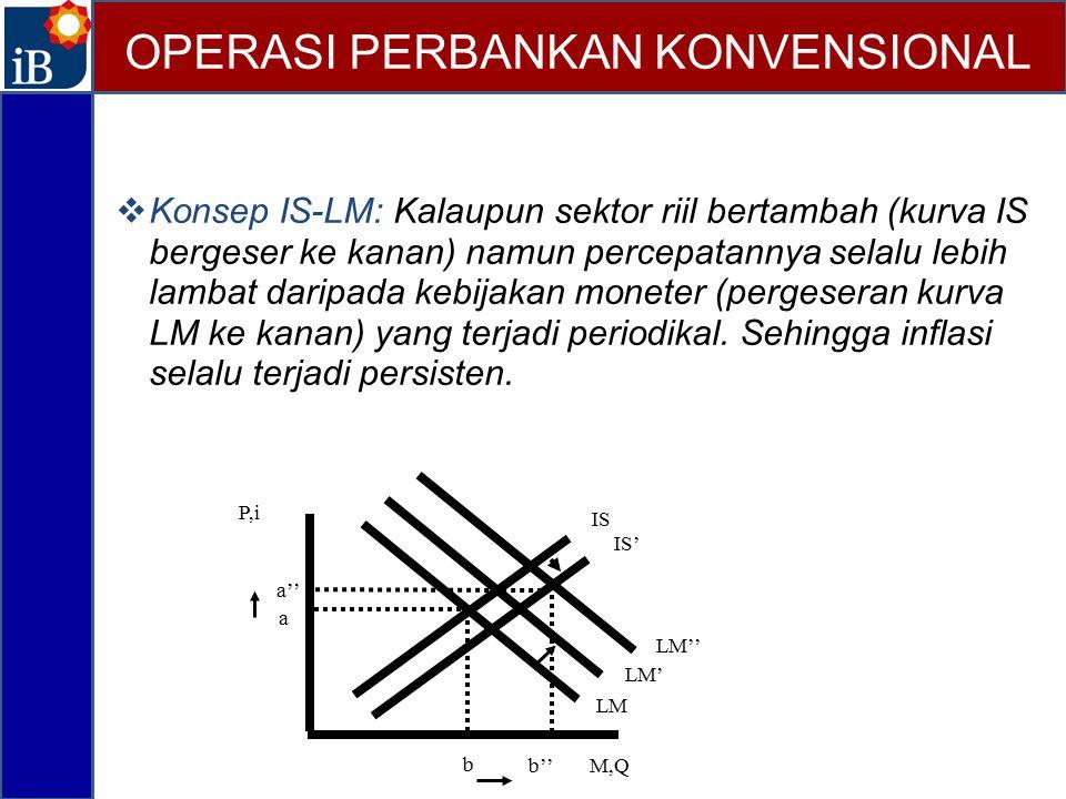 Konsep IS-LM: Kalaupun sektor riil bertambah (kurva IS bergeser ke kanan) namun percepatannya selalu lebih lambat daripada kebijakan moneter (perges