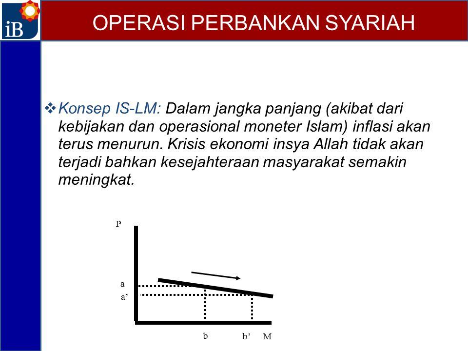  Konsep IS-LM: Dalam jangka panjang (akibat dari kebijakan dan operasional moneter Islam) inflasi akan terus menurun. Krisis ekonomi insya Allah tida