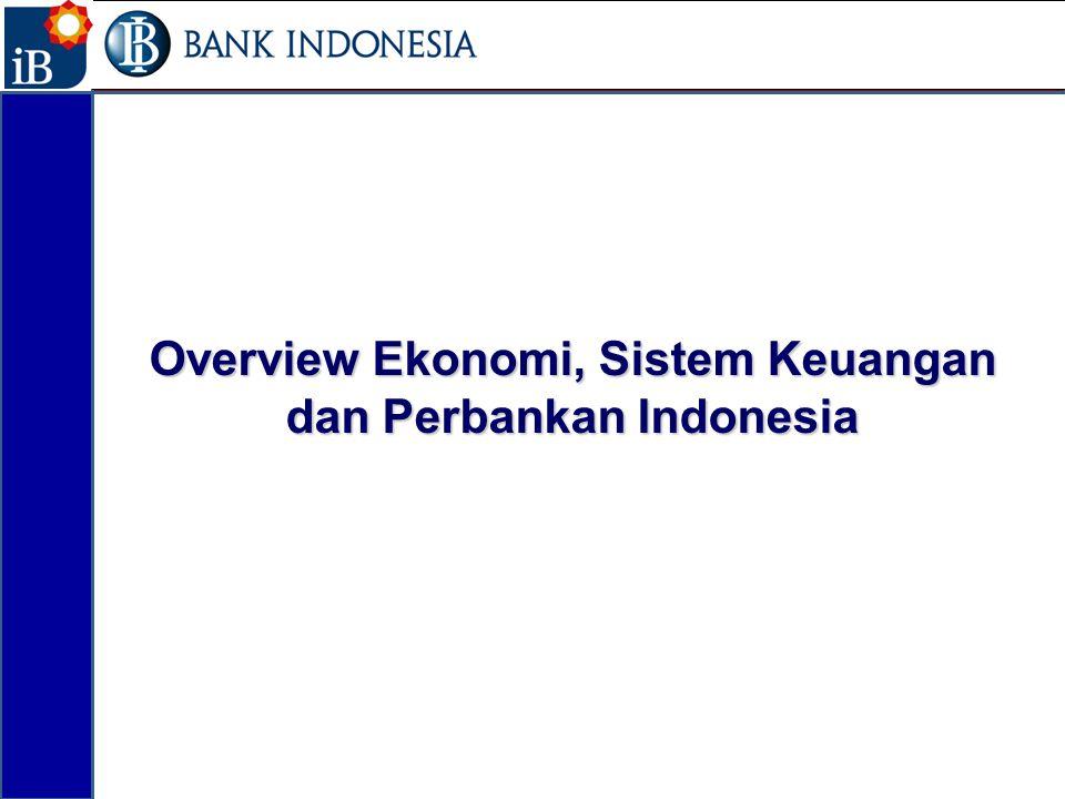 Overview Ekonomi, Sistem Keuangan dan Perbankan Indonesia 18
