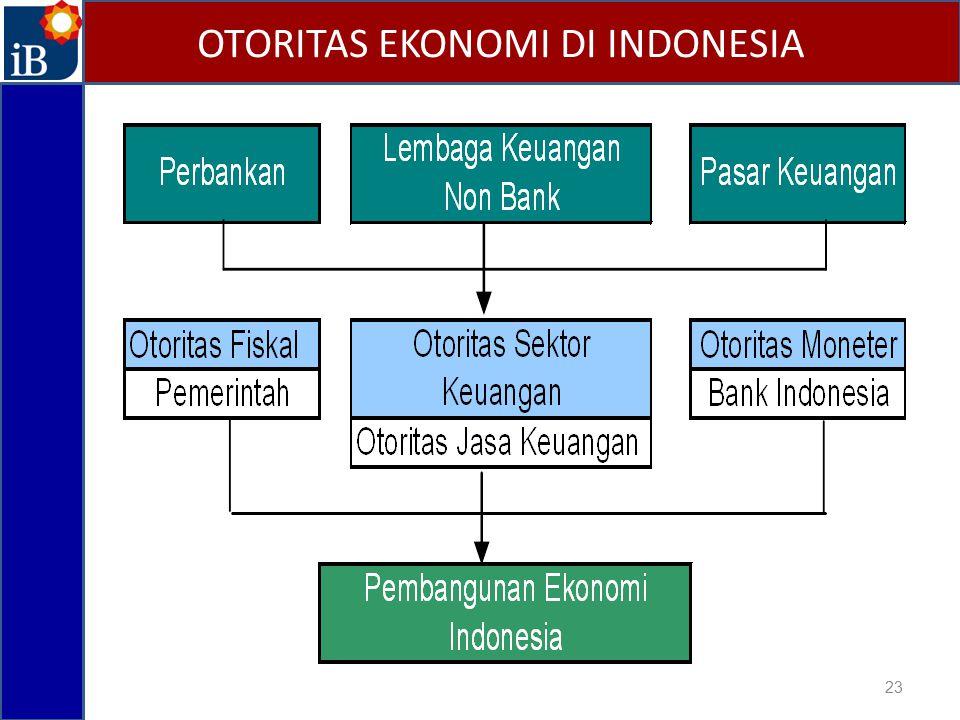 23 OTORITAS EKONOMI DI INDONESIA