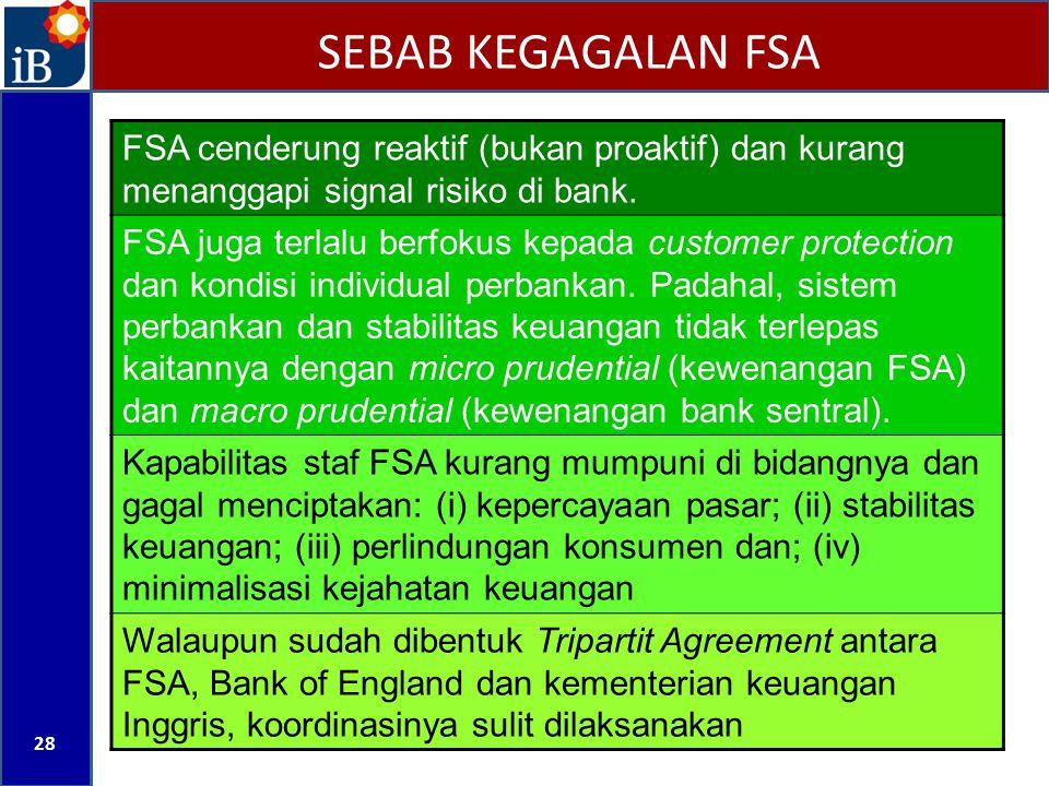 SEBAB KEGAGALAN FSA 28 FSA cenderung reaktif (bukan proaktif) dan kurang menanggapi signal risiko di bank. FSA juga terlalu berfokus kepada customer p