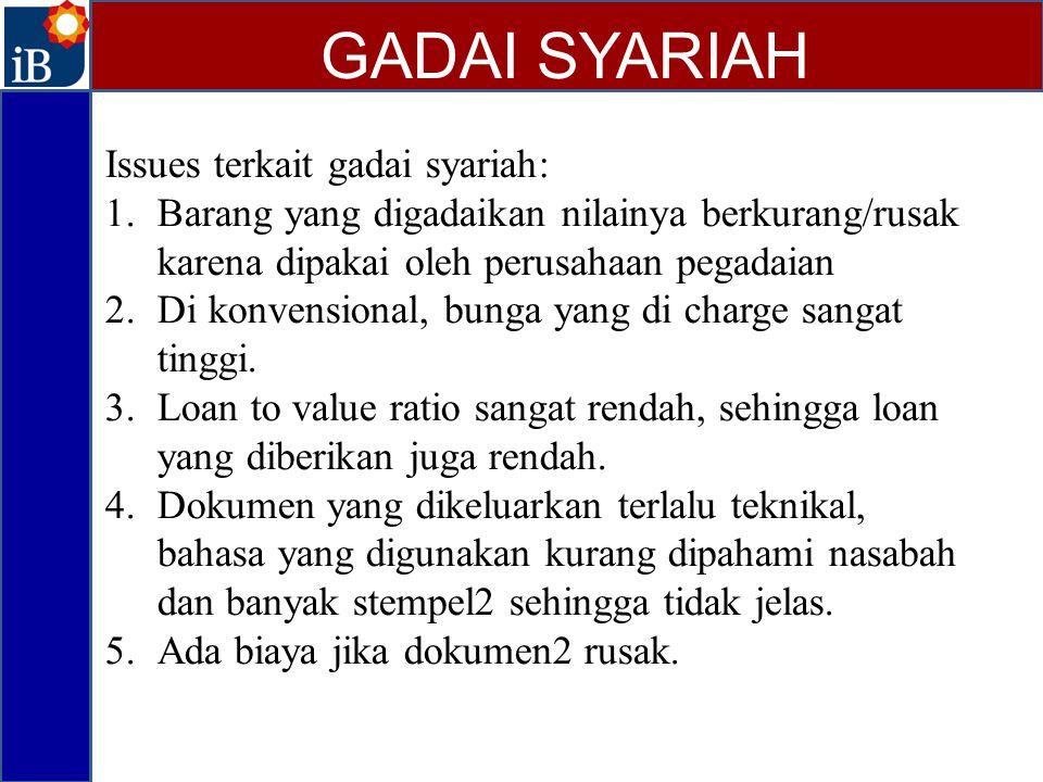 Issues terkait gadai syariah: 1.Barang yang digadaikan nilainya berkurang/rusak karena dipakai oleh perusahaan pegadaian 2.Di konvensional, bunga yang