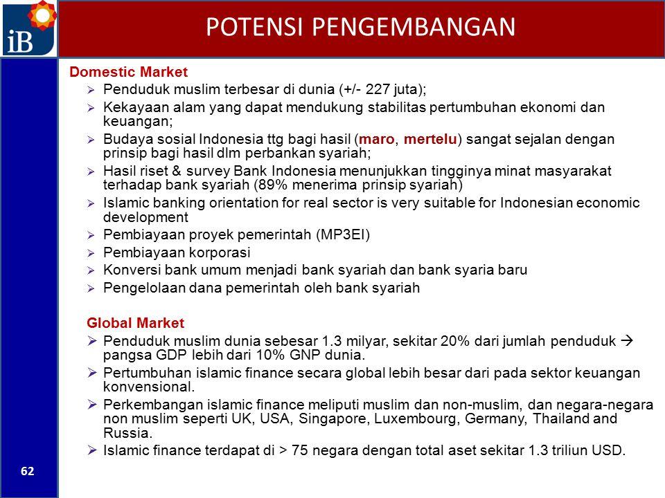 62 Domestic Market  Penduduk muslim terbesar di dunia (+/- 227 juta);  Kekayaan alam yang dapat mendukung stabilitas pertumbuhan ekonomi dan keuanga