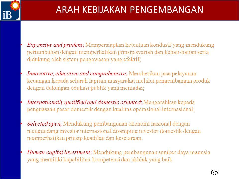 Expansive and prudent; Mempersiapkan ketentuan kondusif yang mendukung pertumbuhan dengan memperhatikan prinsip syariah dan kehati-hatian serta diduku