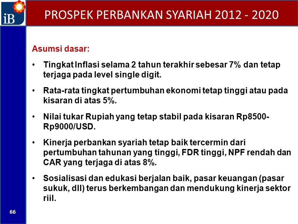 PROSPEK PERBANKAN SYARIAH 2012 - 2020 66 Asumsi dasar: Tingkat Inflasi selama 2 tahun terakhir sebesar 7% dan tetap terjaga pada level single digit. R
