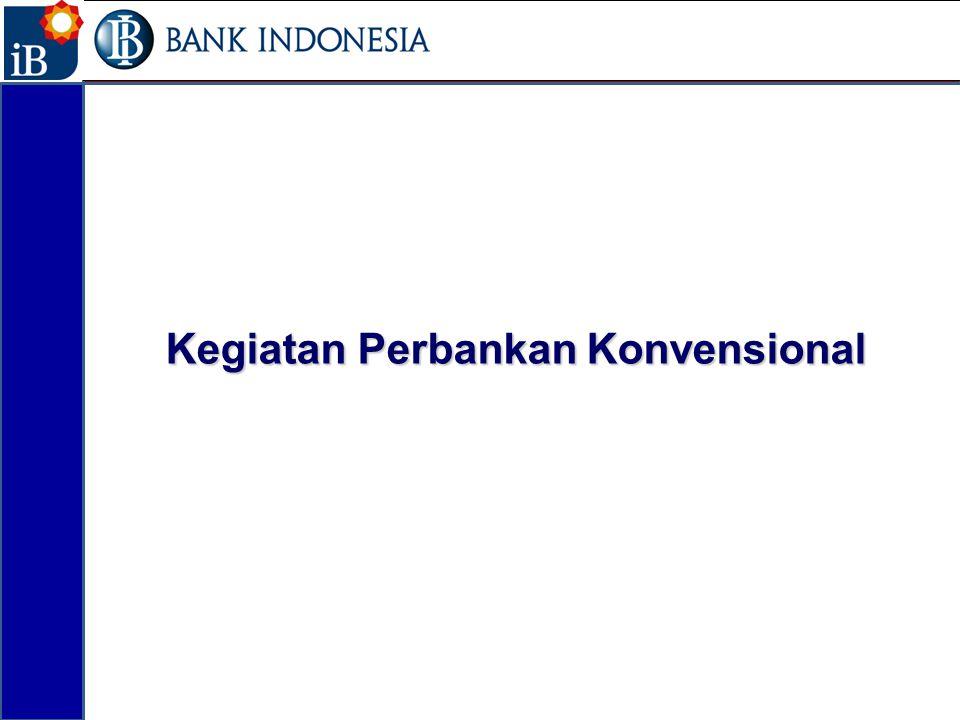 Kegiatan Perbankan Konvensional 7