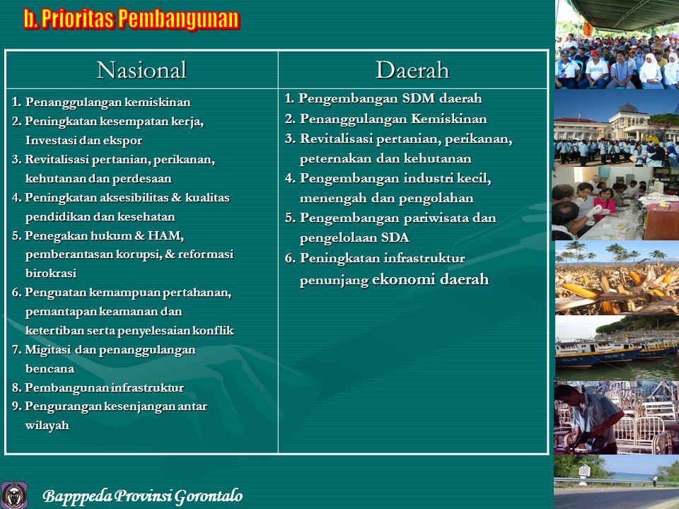 38 Bapppeda Provinsi Gorontalo NasionalDaerah 1. Penanggulangan kemiskinan 2. Peningkatan kesempatan kerja, Investasi dan ekspor Investasi dan ekspor