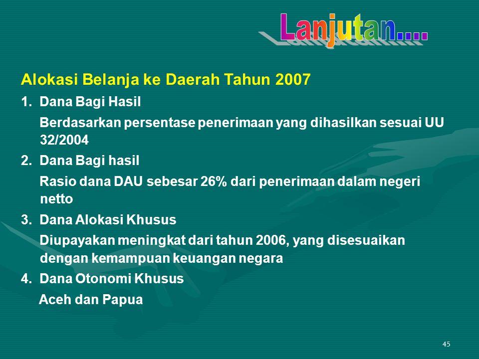 45 Alokasi Belanja ke Daerah Tahun 2007 1. Dana Bagi Hasil Berdasarkan persentase penerimaan yang dihasilkan sesuai UU 32/2004 2. Dana Bagi hasil Rasi