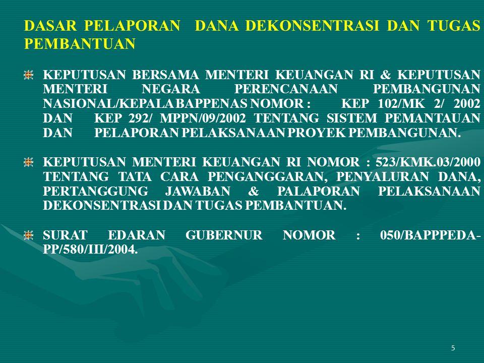 36 AGENDA PEMBANGUNAN NASIONAL RPJM 2004-2009 Mewujudkan Indonesia aman dan damai Menciptakan Pemerintahan yang bersih Mewujudkan Indonesia adil dan demokratis 2005 2006 2007 2008 2009