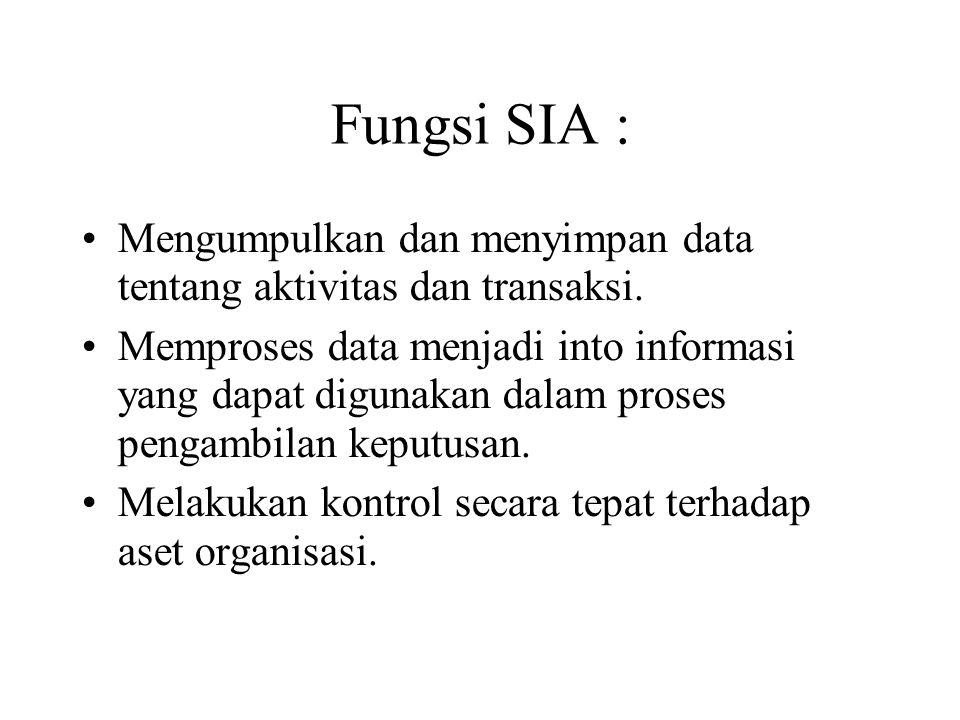 Fungsi SIA : Mengumpulkan dan menyimpan data tentang aktivitas dan transaksi. Memproses data menjadi into informasi yang dapat digunakan dalam proses
