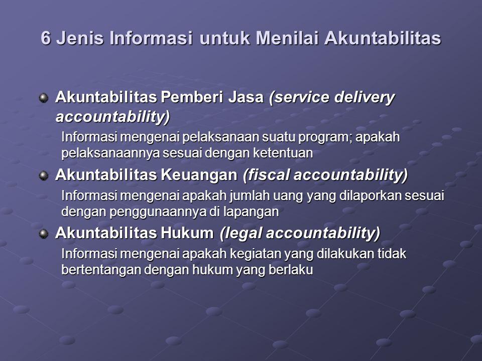 Akuntabilitas Pemberi Jasa (service delivery accountability) Informasi mengenai pelaksanaan suatu program; apakah pelaksanaannya sesuai dengan ketentu