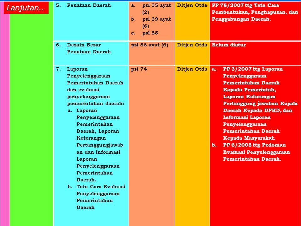 5.Penataan Daerah a.psl 35 ayat (2) b.psl 39 ayat (6) c.psl 55 Ditjen Otda PP 78/2007 ttg Tata Cara Pembentukan, Penghapusan, dan Penggabungan Daerah.