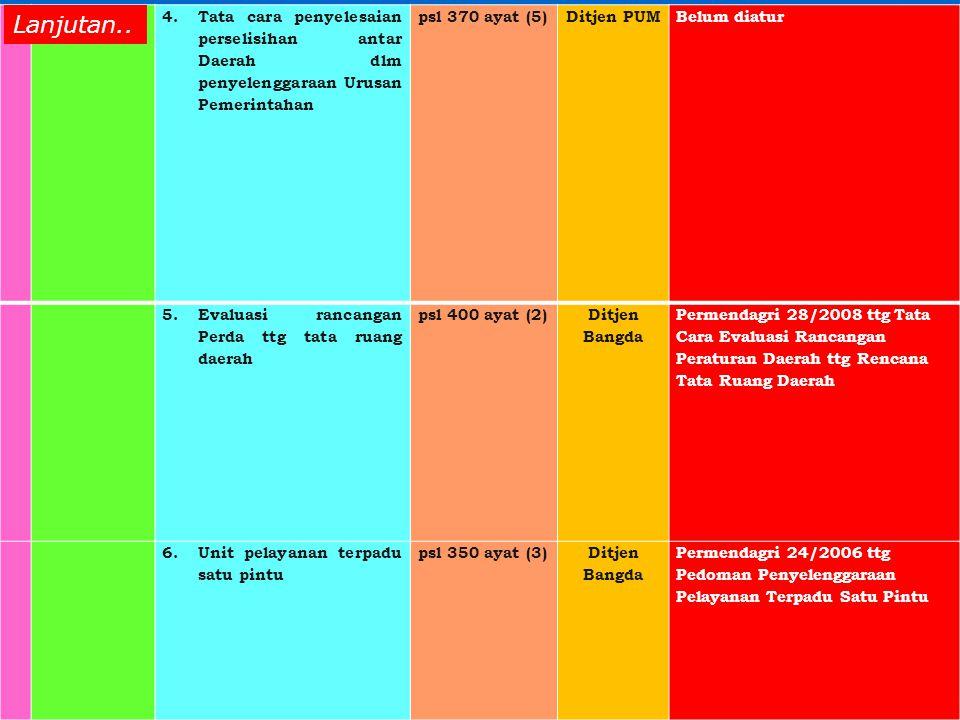 4.Tata cara penyelesaian perselisihan antar Daerah dlm penyelenggaraan Urusan Pemerintahan psl 370 ayat (5)Ditjen PUMBelum diatur 5.Evaluasi rancangan Perda ttg tata ruang daerah psl 400 ayat (2) Ditjen Bangda Permendagri 28/2008 ttg Tata Cara Evaluasi Rancangan Peraturan Daerah ttg Rencana Tata Ruang Daerah 6.Unit pelayanan terpadu satu pintu psl 350 ayat (3)Ditjen Bangda Permendagri 24/2006 ttg Pedoman Penyelenggaraan Pelayanan Terpadu Satu Pintu Lanjutan..