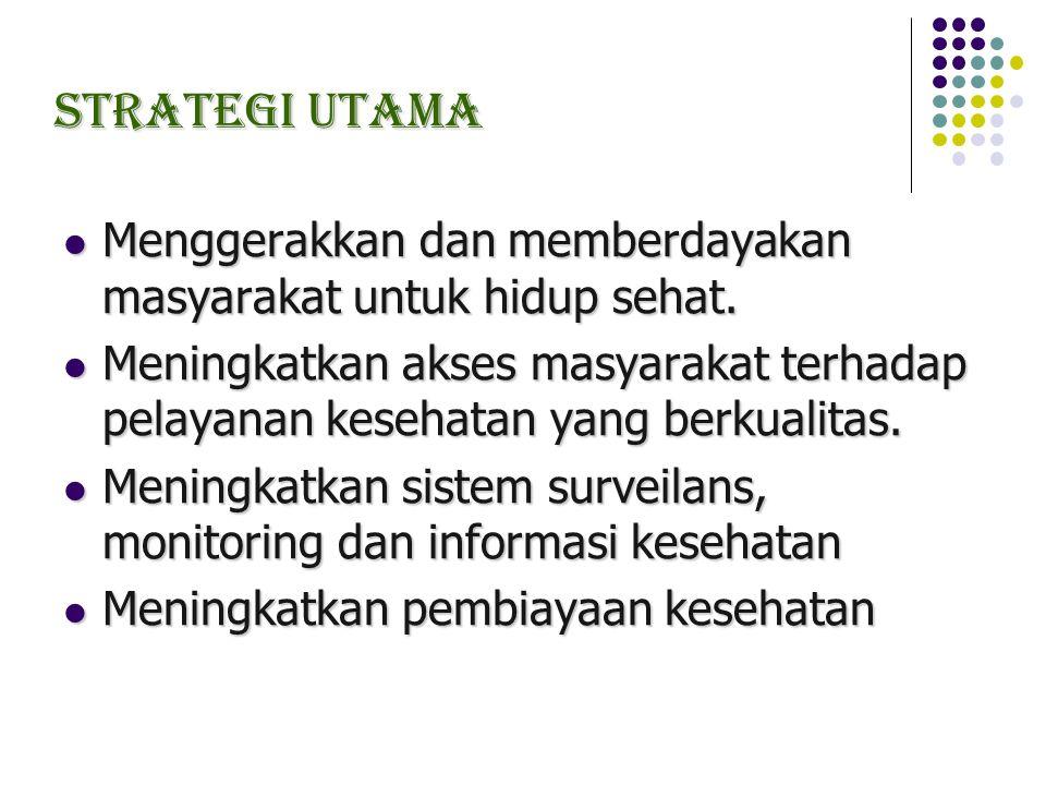 PENGERTIAN PUSKESMAS Puskesmas adalah unit pelaksana teknis Dinas Kesehatan Kabupaten/Kota yang bertanggungjawab menyelenggarakan pembangunan kesehata