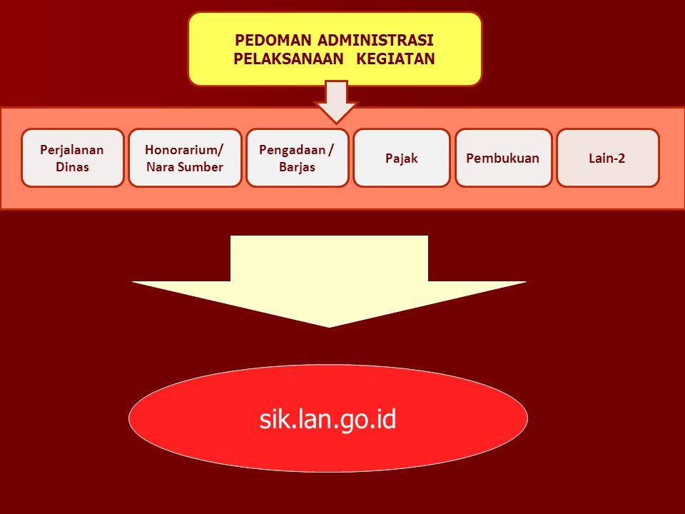 PEDOMAN ADMINISTRASI PELAKSANAAN KEGIATAN Perjalanan Dinas Honorarium/ Nara Sumber Pengadaan / Barjas Pajak PembukuanLain-2 sik.lan.go.id
