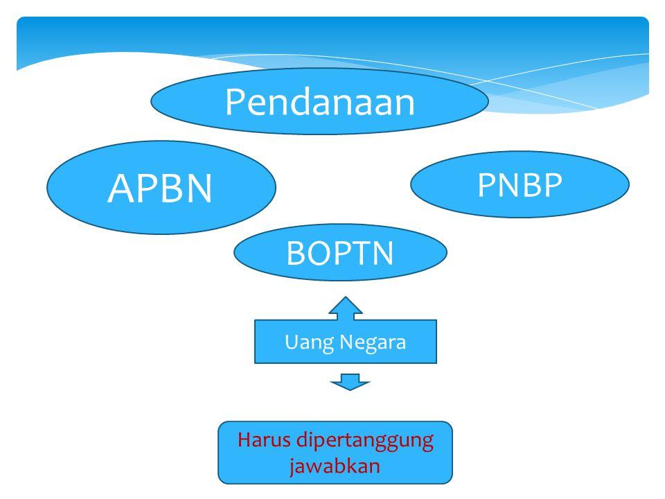 Pendanaan APBN BOPTN PNBP Uang Negara Harus dipertanggung jawabkan