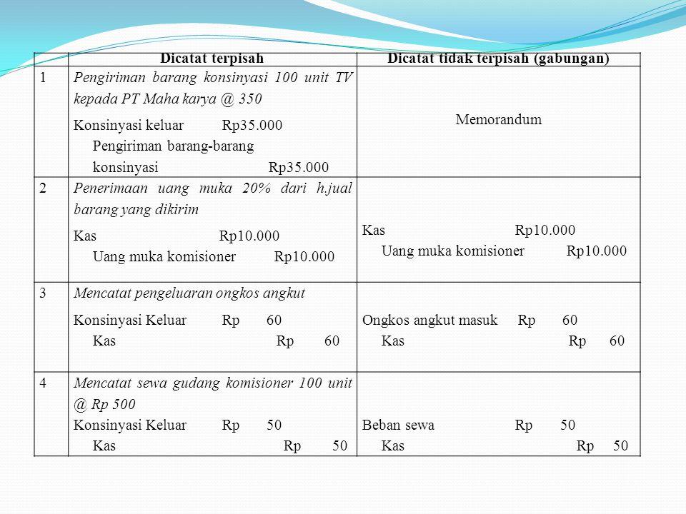 5Tidak ada jurnal 6 7 8 Mencatat laporan penjualan barang konsinyasi dan penerimaan uang Kas Rp 32.375 Uang muka komisioner 10.000 Konsinyasi keluar 7